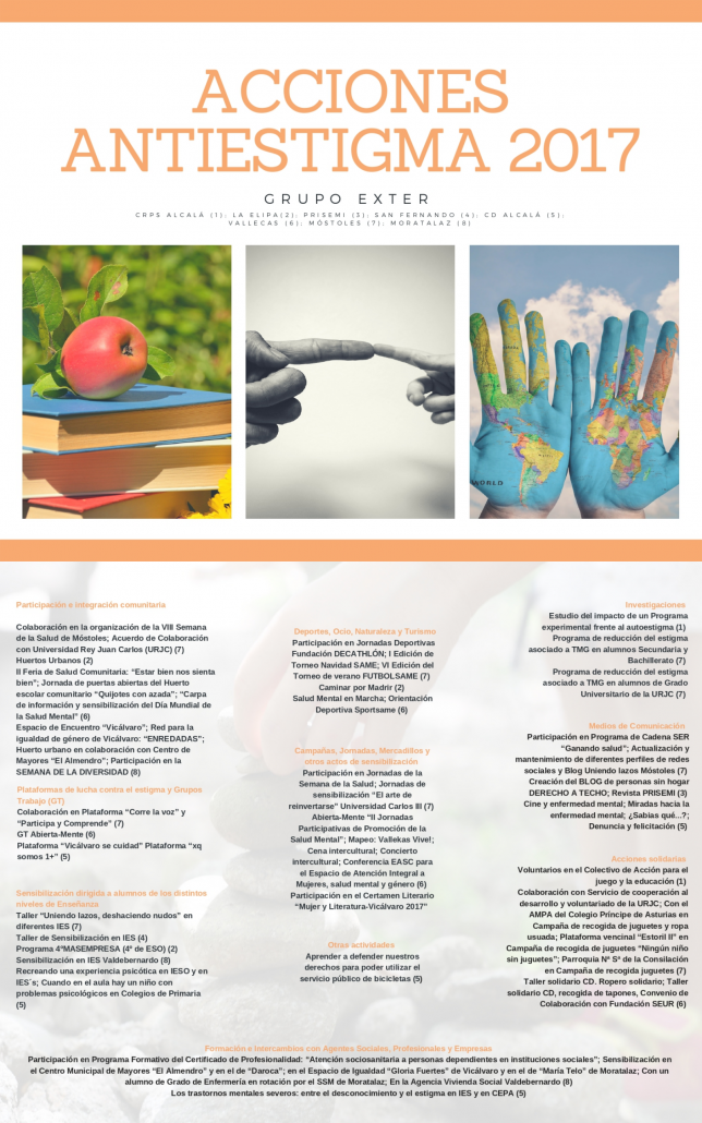 Acciones Antiestigma Grupo EXTER 2017